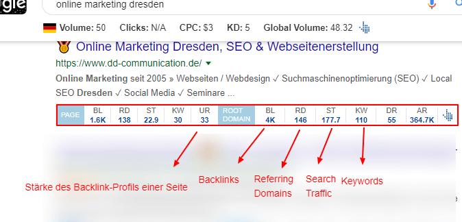 SEO Toolbox Google Suche