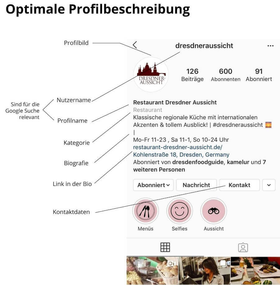 optimale profilbeschreibung (3) (1)